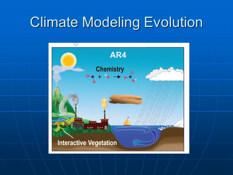 Climate Modeling Evolution