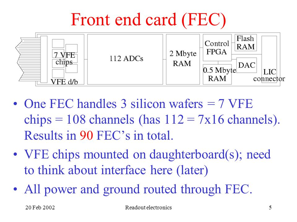 20 Feb 2002Readout electronics5 Front end card (FEC) One FEC handles 3 silicon wafers = 7 VFE chips = 108 channels (has 112 = 7x16 channels).
