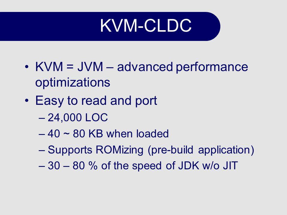Inside the KVM Real-Time Java Team University of