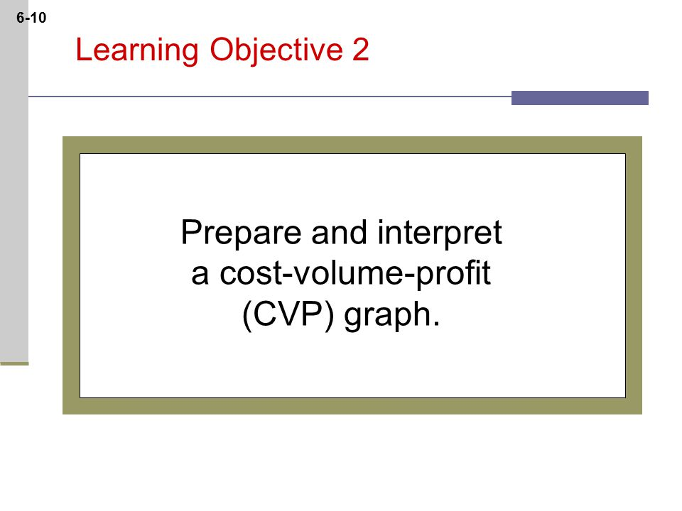 6-10 Learning Objective 2 Prepare and interpret a cost-volume-profit (CVP) graph.