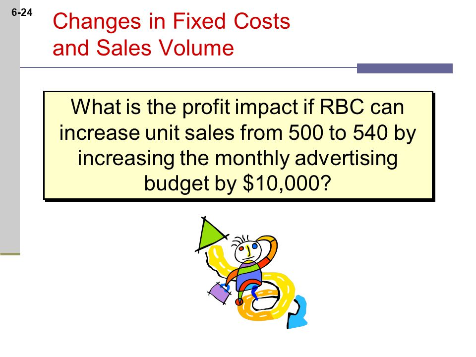 6-24 What is the profit impact if RBC can increase unit sales from 500 to 540 by increasing the monthly advertising budget by $10,000.