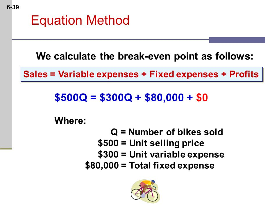 6-39 Equation Method $500Q = $300Q + $80,000 + $0 Where: Q = Number of bikes sold $500 = Unit selling price $300 = Unit variable expense $80,000 = Total fixed expense We calculate the break-even point as follows: Sales = Variable expenses + Fixed expenses + Profits