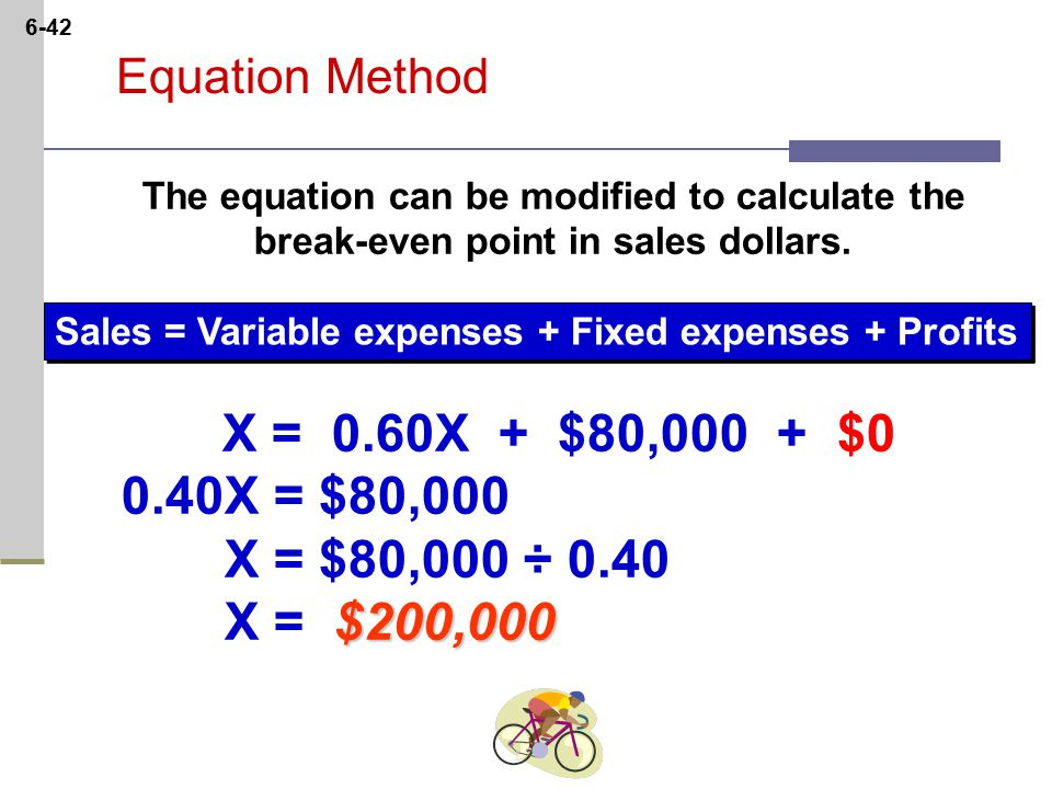 6-42 Equation Method X = 0.60X + $80,000 + $0 0.40X = $80,000 X = $80,000 ÷ 0.40 $200,000 X = $200,000 The equation can be modified to calculate the break-even point in sales dollars.