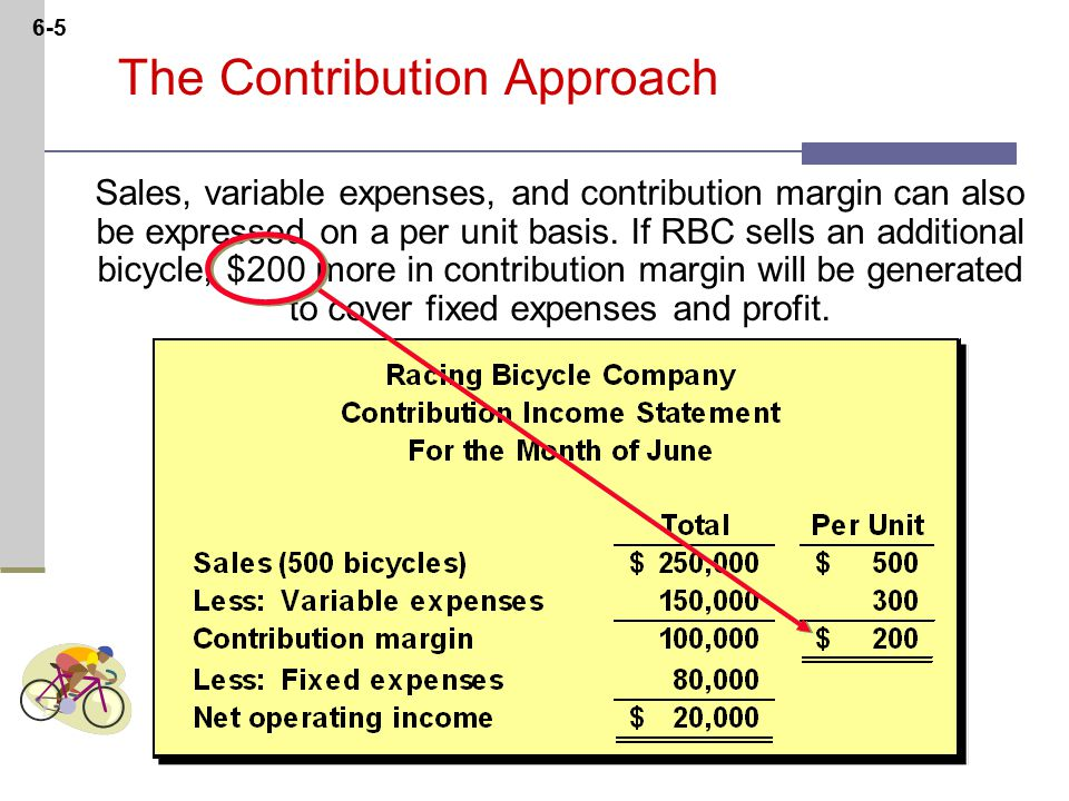 6-5 The Contribution Approach Sales, variable expenses, and contribution margin can also be expressed on a per unit basis.