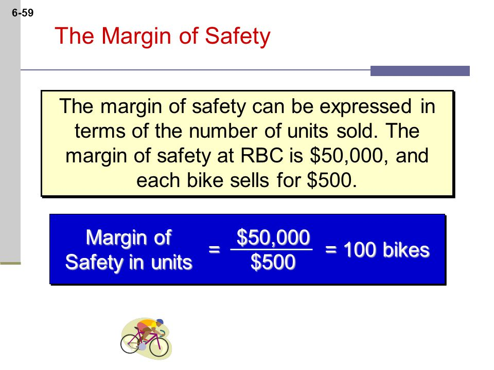 6-59 The Margin of Safety Margin of Safety in units = = 100 bikes $50,000 $500 The margin of safety can be expressed in terms of the number of units sold.