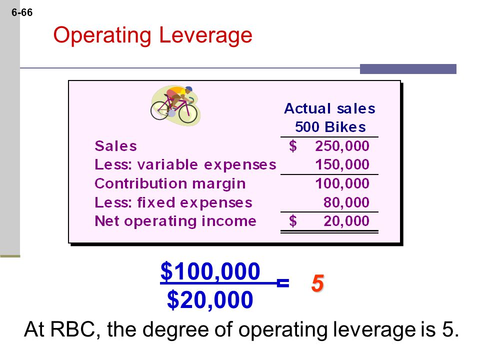 6-66 Operating Leverage $100,000 $20,000 5 = 5 At RBC, the degree of operating leverage is 5.