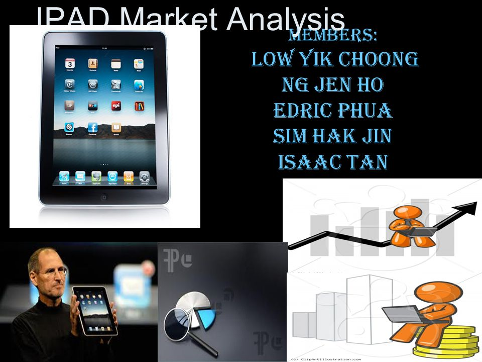MemBers: Low yik choong Ng Jen Ho Edric Phua Sim Hak Jin Isaac Tan IPAD Market Analysis