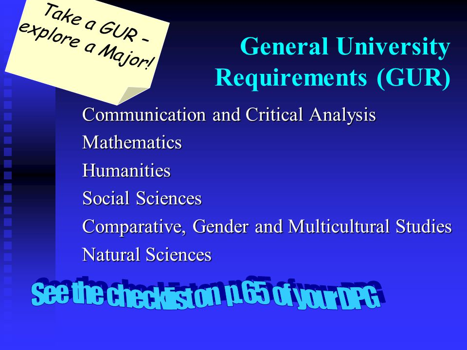 General University Requirements (GUR) Communication and Critical Analysis Communication and Critical Analysis Mathematics Mathematics Humanities Humanities Social Sciences Social Sciences Comparative, Gender and Multicultural Studies Comparative, Gender and Multicultural Studies Natural Sciences Natural Sciences Take a GUR – explore a Major!
