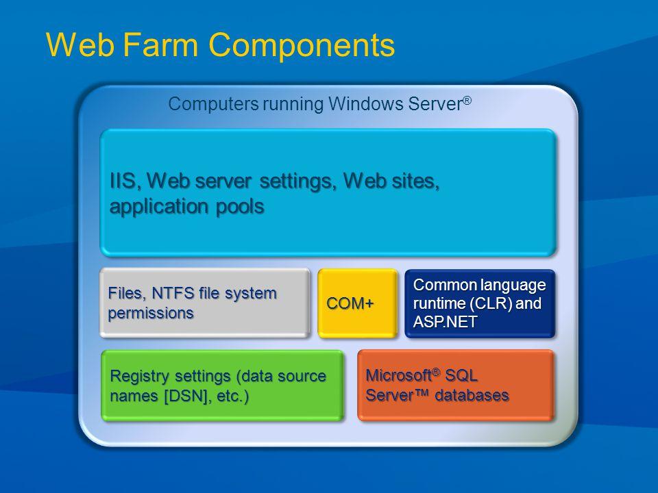 Deploying and Managing Web Farms on Microsoft® Internet