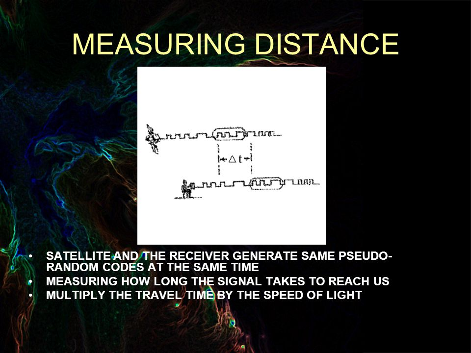 MEASURING DISTANCE SATELLITE AND THE RECEIVER GENERATE SAME PSEUDO- RANDOM CODES AT THE SAME TIME MEASURING HOW LONG THE SIGNAL TAKES TO REACH US MULTIPLY THE TRAVEL TIME BY THE SPEED OF LIGHT