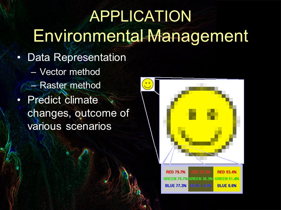 APPLICATION Environmental Management Data Representation –Vector method –Raster method Predict climate changes, outcome of various scenarios