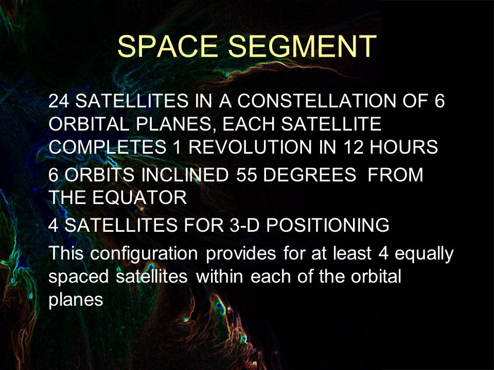 SPACE SEGMENT 24 SATELLITES IN A CONSTELLATION OF 6 ORBITAL PLANES, EACH SATELLITE COMPLETES 1 REVOLUTION IN 12 HOURS 6 ORBITS INCLINED 55 DEGREES FROM THE EQUATOR 4 SATELLITES FOR 3-D POSITIONING This configuration provides for at least 4 equally spaced satellites within each of the orbital planes