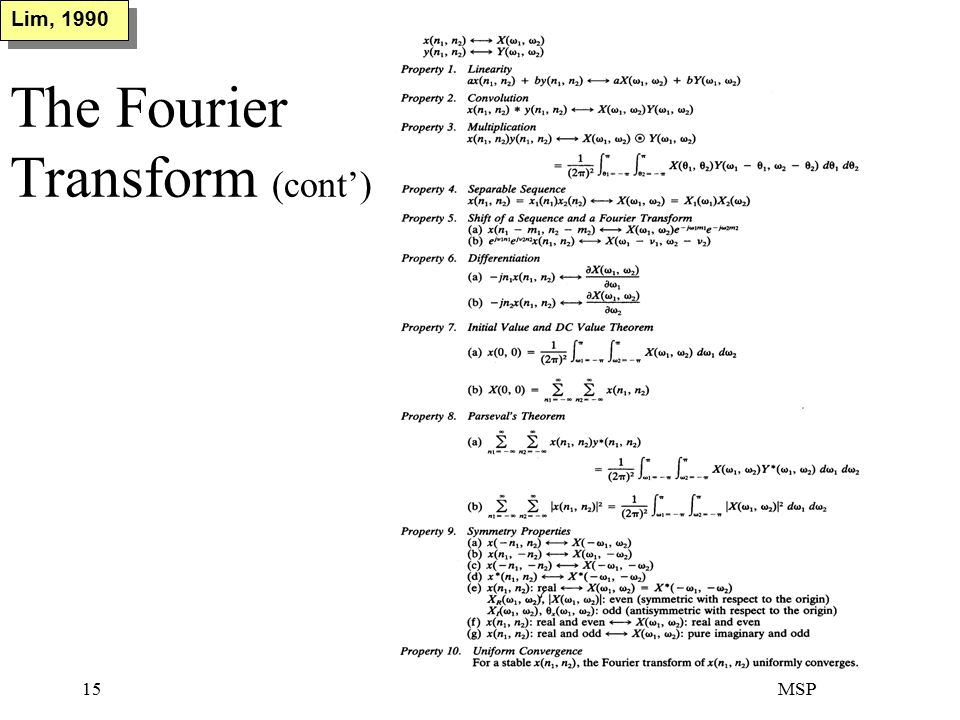 MSP15 The Fourier Transform (cont') Lim, 1990