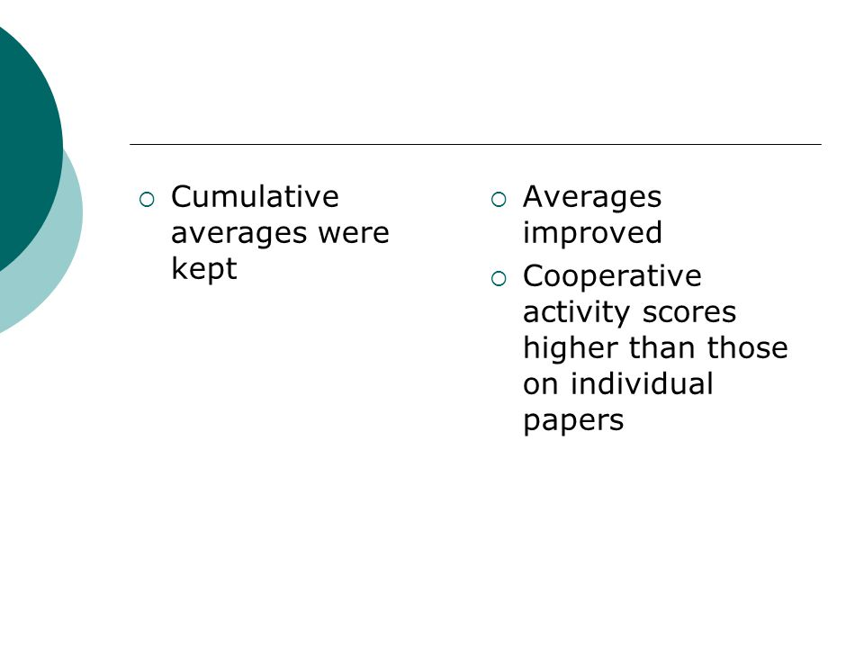  Cumulative averages were kept  Averages improved  Cooperative activity scores higher than those on individual papers