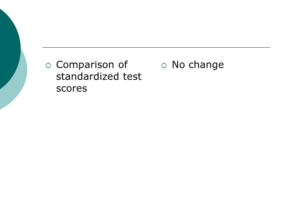  Comparison of standardized test scores  No change