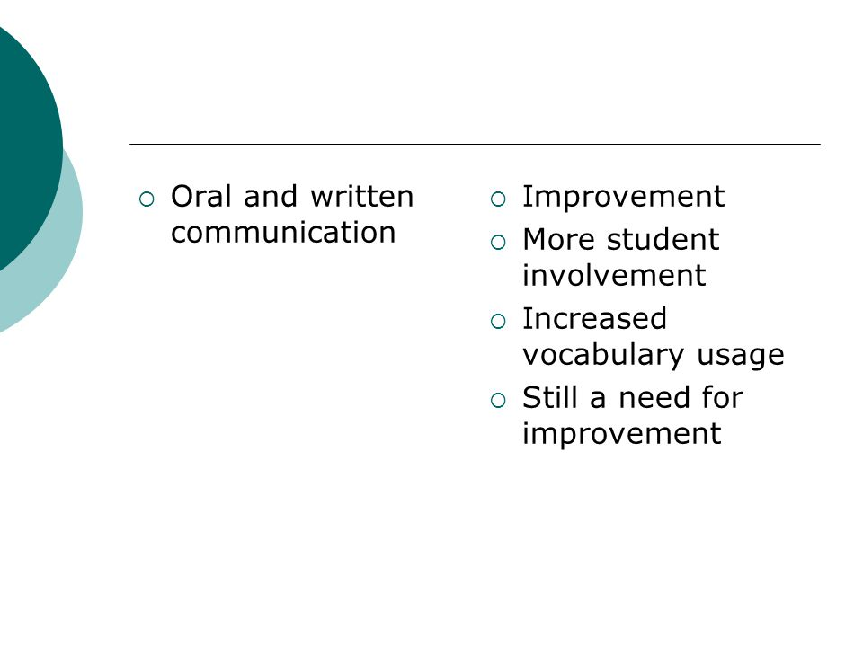  Oral and written communication  Improvement  More student involvement  Increased vocabulary usage  Still a need for improvement