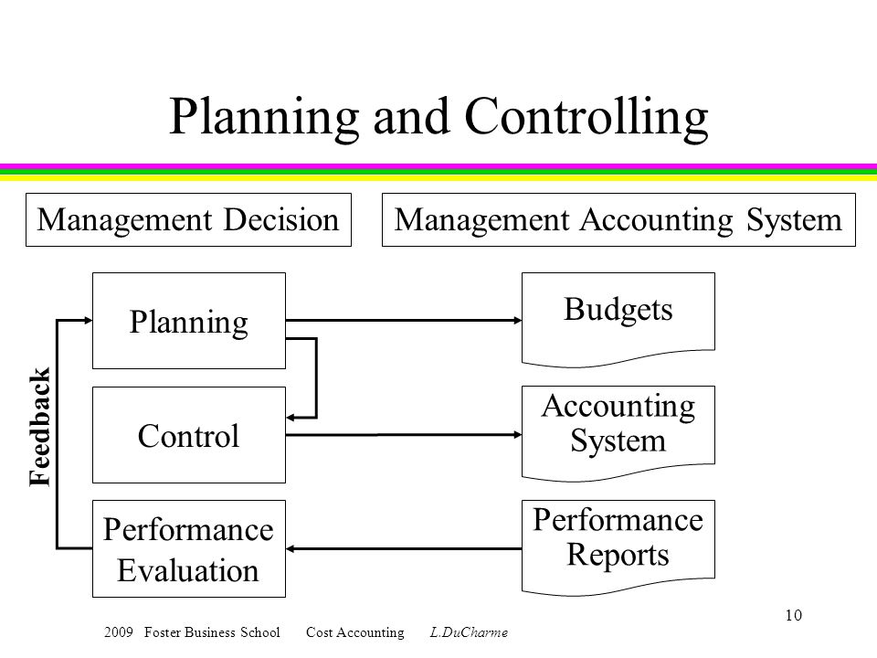 structure of nigerian financial system accounting essay Change in the structure of government accounting and auditing governmental accounting system in nigeria is grossly deficient financial reports are outdated and unreliable at all levels of government.