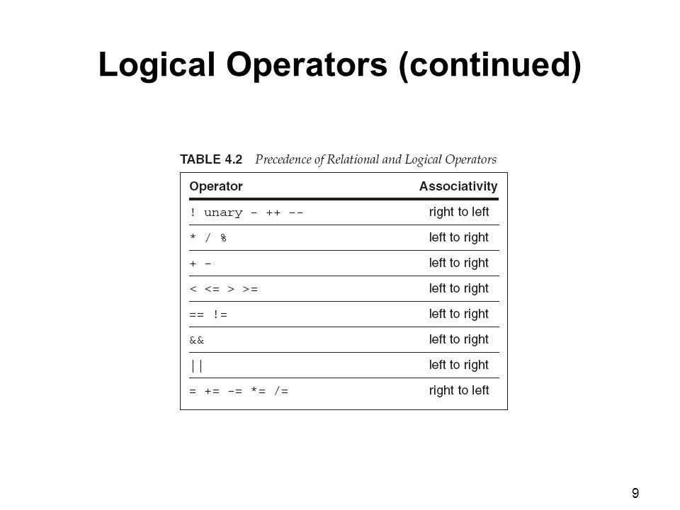 9 Logical Operators (continued)
