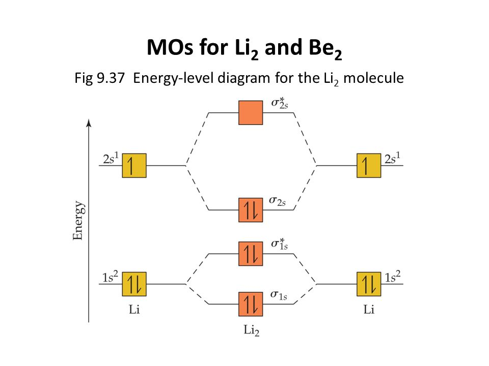 Chapter 9 Molecular Geometries And Bonding Theories Ppt Download