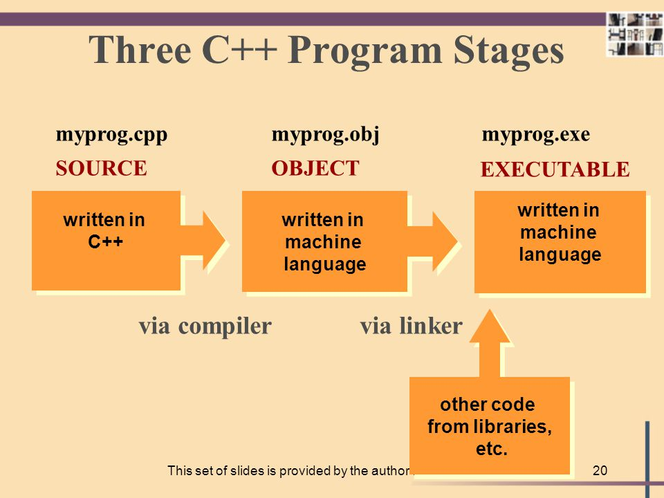 This set of slides is provided by the author of the textbook19 High Level Languages l are portable l user writes program in language similar to natural language examples -- FORTRAN, COBOL, Pascal, Ada, Modula-2, C++, Java l most are standardized by ISO/ANSI to provide an official description of the language