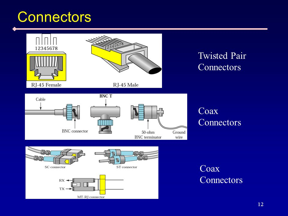 12 Connectors Twisted Pair Connectors Coax Connectors Coax Connectors