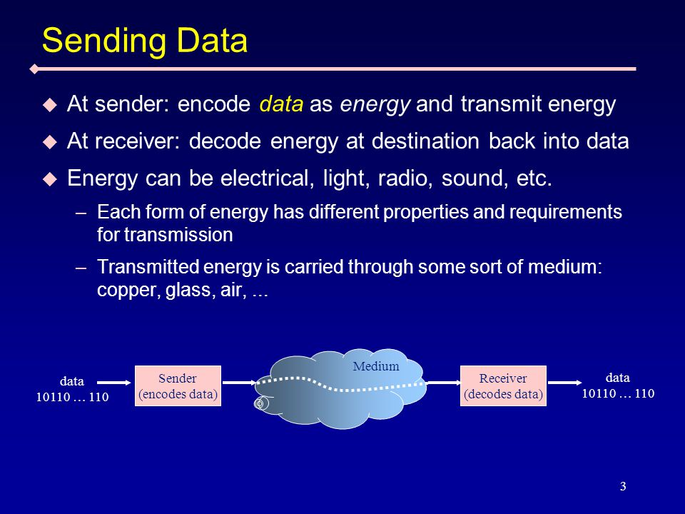 3 Sending Data  At sender: encode data as energy and transmit energy  At receiver: decode energy at destination back into data  Energy can be electrical, light, radio, sound, etc.