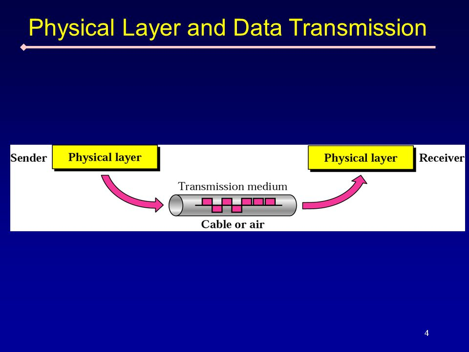 4 Physical Layer and Data Transmission