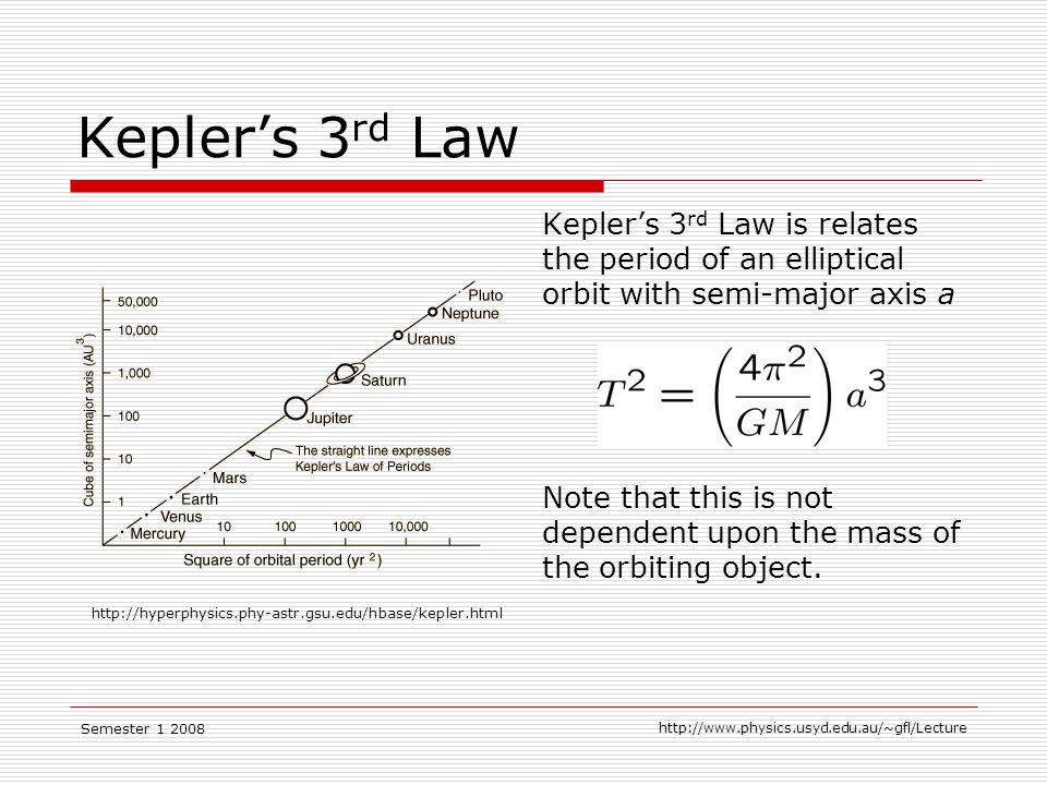 Semester Kepler's 3 rd Law Kepler's 3 rd Law is relates the period of an elliptical orbit with semi-major axis a   Note that this is not dependent upon the mass of the orbiting object.