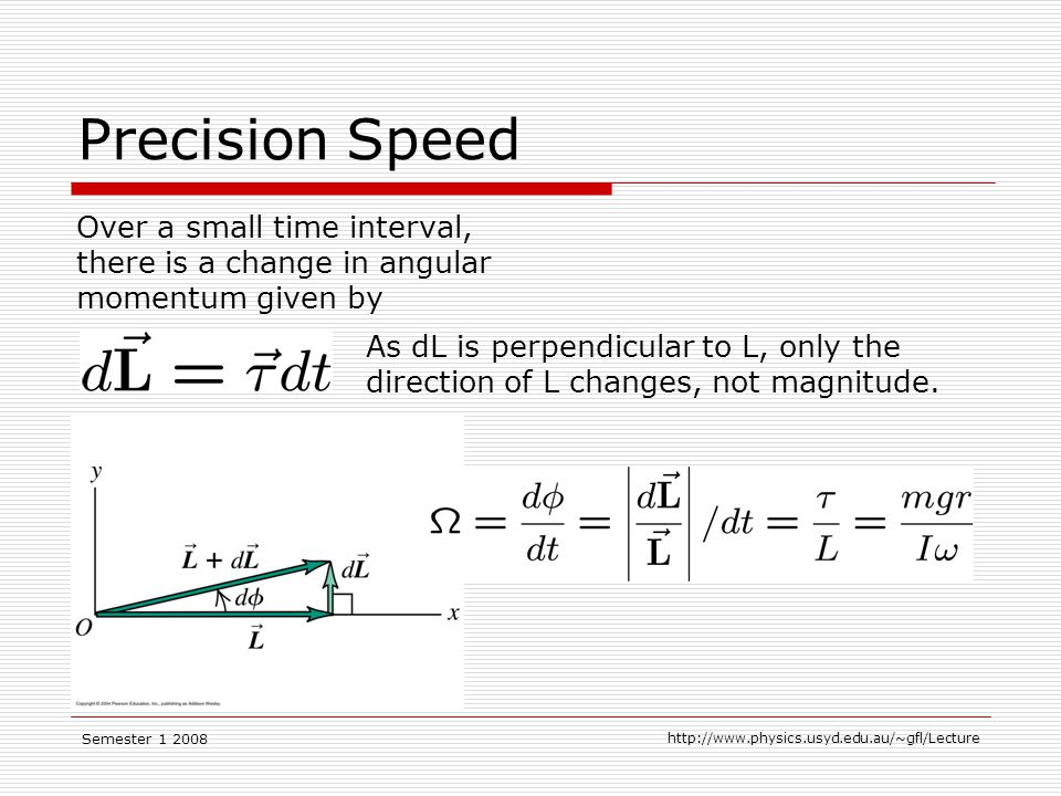 Semester Precision Speed Over a small time interval, there is a change in angular momentum given by As dL is perpendicular to L, only the direction of L changes, not magnitude.