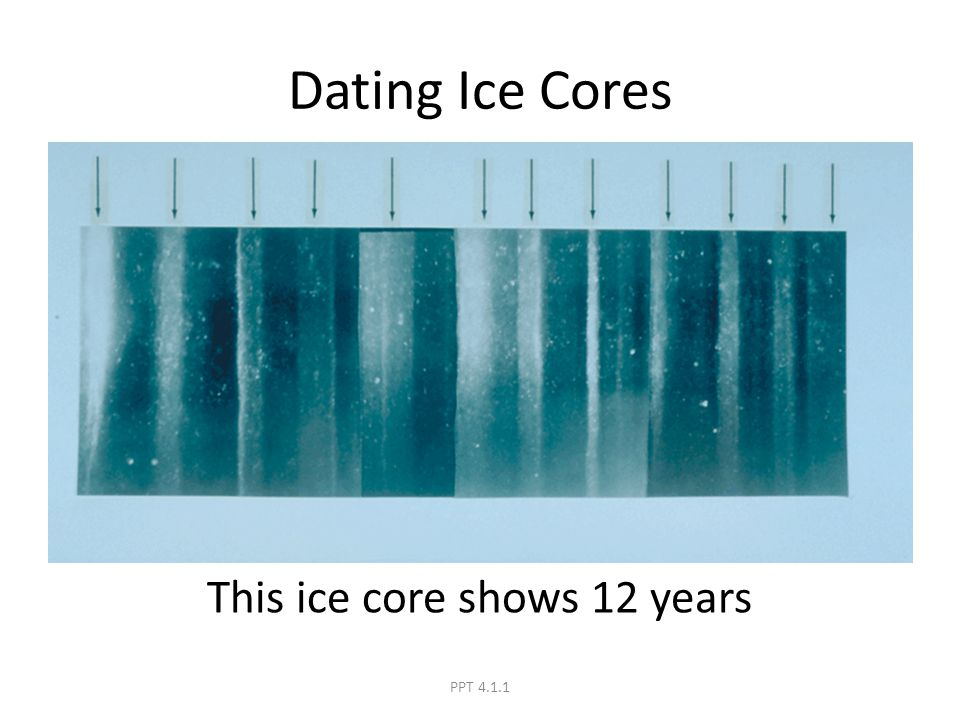 Ice core dating techniques