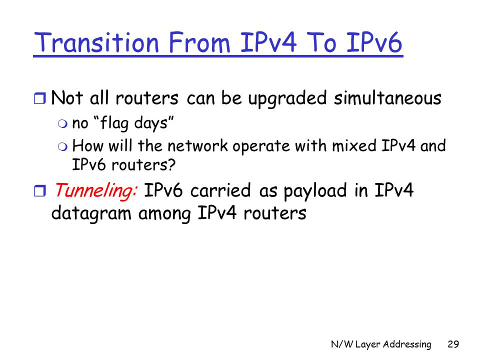 N/W Layer Addressing29 Transition From IPv4 To IPv6 r Not all routers can be upgraded simultaneous m no flag days m How will the network operate with mixed IPv4 and IPv6 routers.