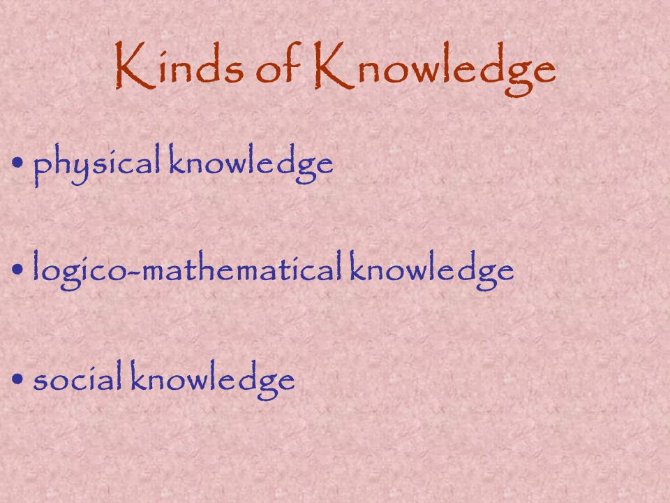 Kinds of Knowledge physical knowledge logico-mathematical knowledge social knowledge