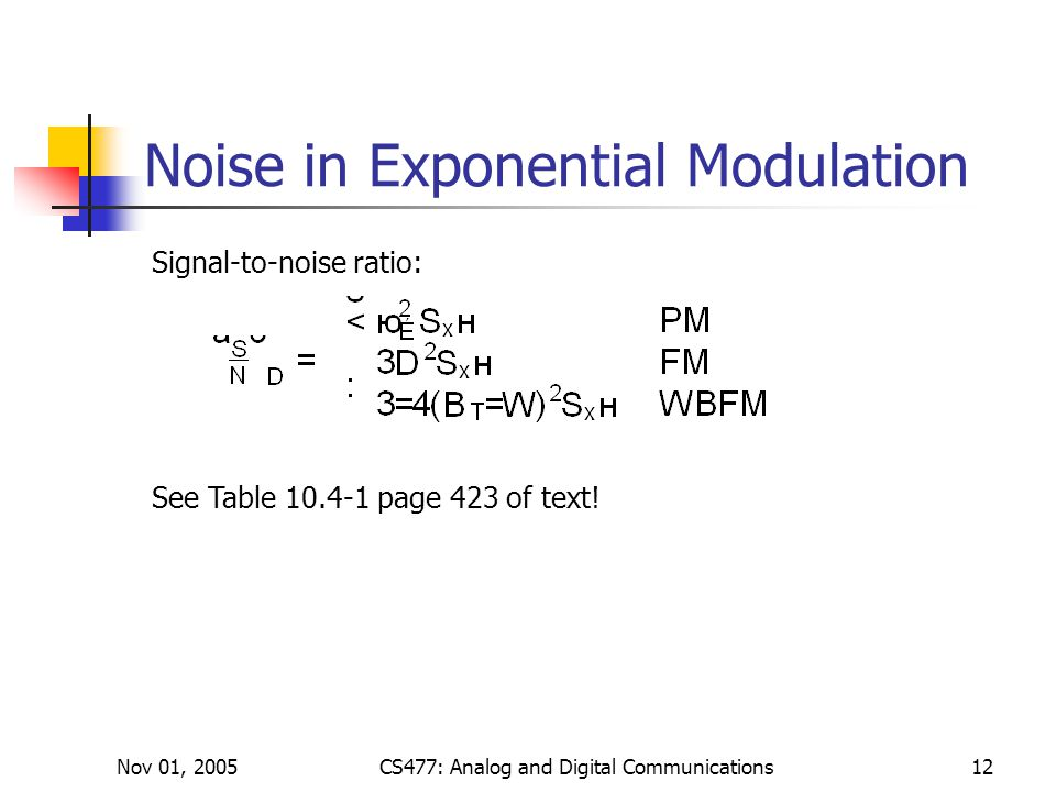 Nov 01, 2005CS477: Analog and Digital Communications12 Noise in Exponential Modulation Signal-to-noise ratio: See Table page 423 of text!