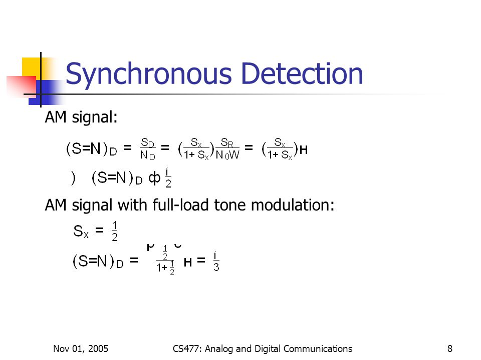 Nov 01, 2005CS477: Analog and Digital Communications8 Synchronous Detection AM signal: AM signal with full-load tone modulation: