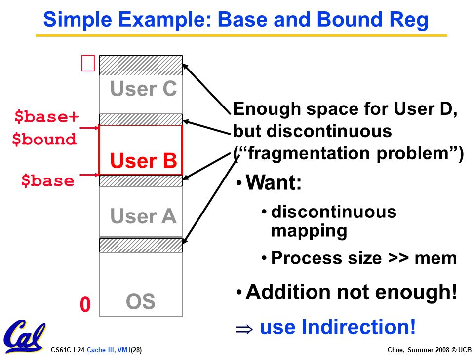 CS61C L24 Cache III, VM I(28) Chae, Summer 2008 © UCB Simple Example: Base and Bound Reg 0  OS User A User B User C $base $base+ $bound Want: discontinuous mapping Process size >> mem Addition not enough.