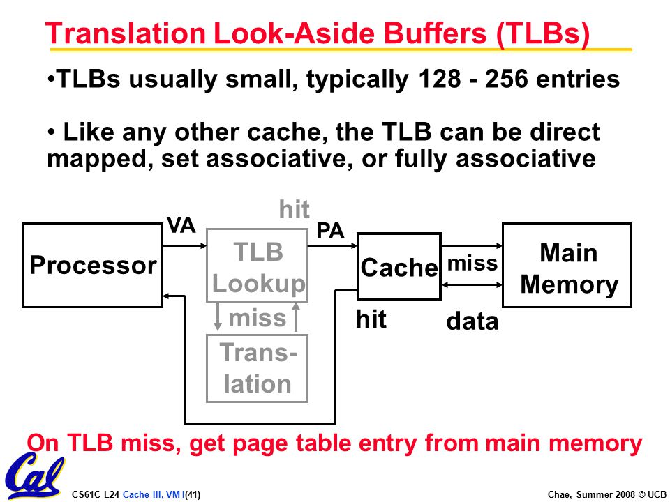 CS61C L24 Cache III, VM I(41) Chae, Summer 2008 © UCB Translation Look-Aside Buffers (TLBs) TLBs usually small, typically entries Like any other cache, the TLB can be direct mapped, set associative, or fully associative Processor TLB Lookup Cache Main Memory VA PA miss hit data Trans- lation hit miss On TLB miss, get page table entry from main memory