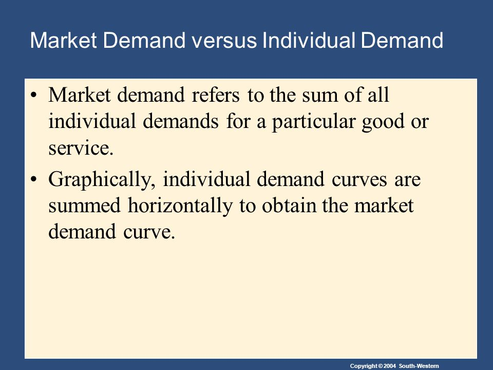Copyright © 2004 South-Western Market Demand versus Individual Demand Market demand refers to the sum of all individual demands for a particular good or service.