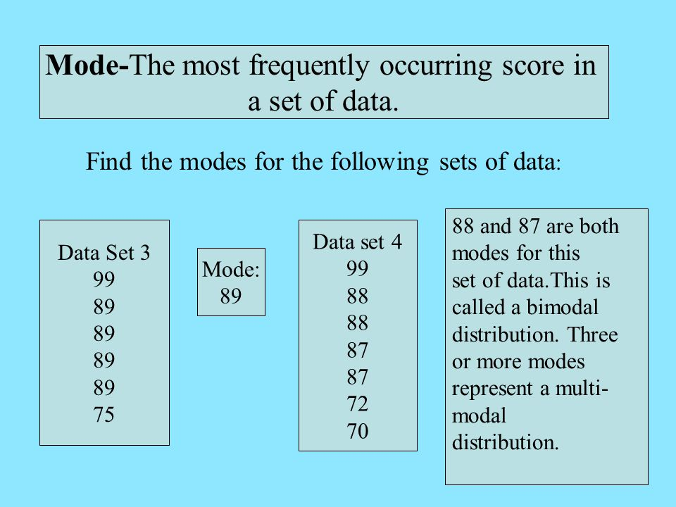 Median-The Middlemost point in a set of data Data Set Data Set Median 96 The median is 84 for this set.