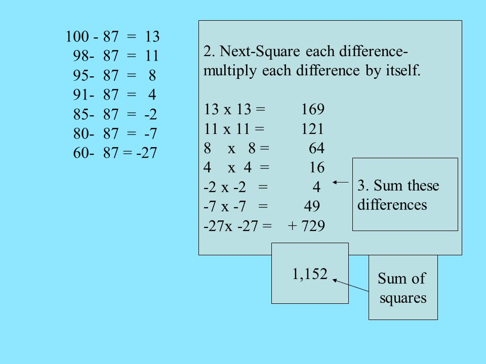 Variance-Describes the total amount that a set of scores varies from the mean.