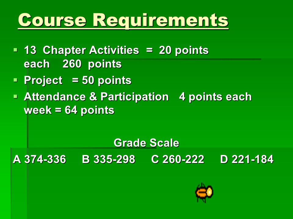 Course Requirements  13 Chapter Activities = 20 points each 260 points  Project = 50 points  Attendance & Participation 4 points each week = 64 points Grade Scale A B C D