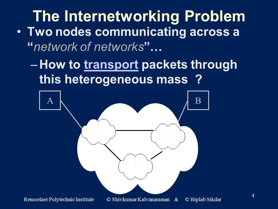 Rensselaer Polytechnic Institute © Shivkumar Kalvanaraman & © Biplab Sikdar 4 The Internetworking Problem Two nodes communicating across a network of networks … –How to transport packets through this heterogeneous mass .