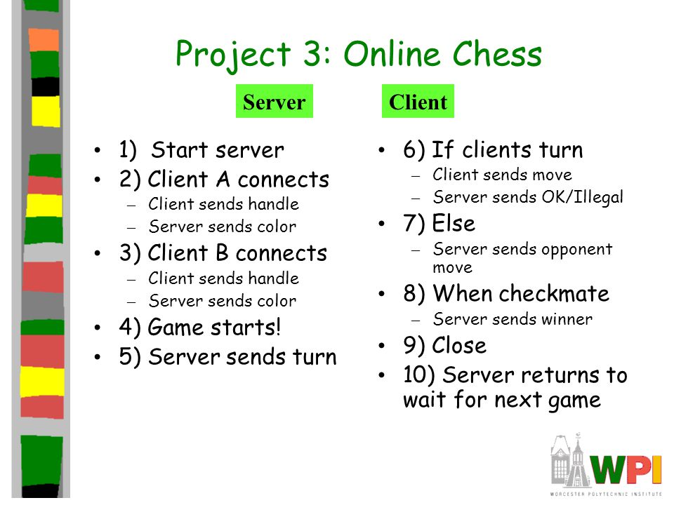 Project 3: Online Chess 1) Start server 2) Client A connects – Client sends handle – Server sends color 3) Client B connects – Client sends handle – Server sends color 4) Game starts.