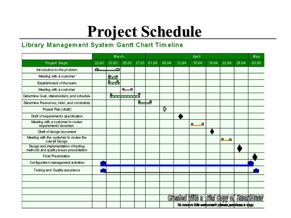 gantt chart for library management system project
