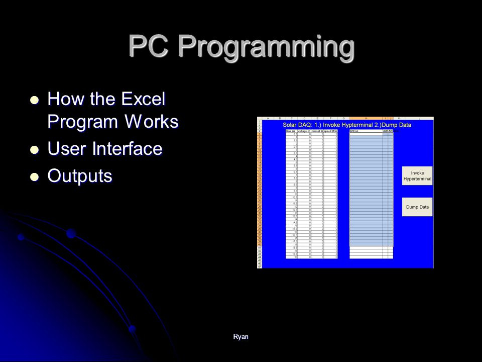 Ryan PC Programming How the Excel Program Works How the Excel Program Works User Interface User Interface Outputs Outputs