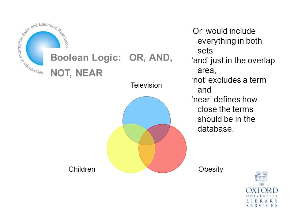 Boolean Logic: OR, AND, NOT, NEAR Television ObesityChildren ' Or' would include everything in both sets 'and' just in the overlap area, 'not' excludes a term and 'near' defines how close the terms should be in the database.