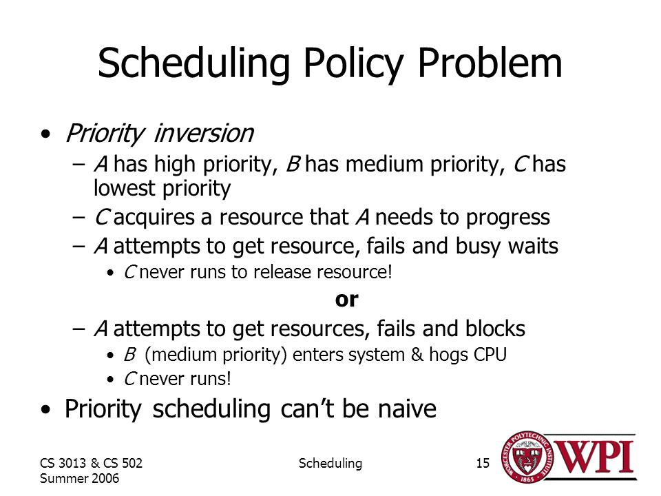 CS 3013 & CS 502 Summer 2006 Scheduling15 Scheduling Policy Problem Priority inversion –A has high priority, B has medium priority, C has lowest priority –C acquires a resource that A needs to progress –A attempts to get resource, fails and busy waits C never runs to release resource.