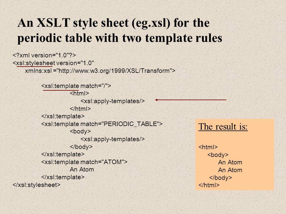 Xsl transformations xslt meghasyam bokam april1 st ppt download periodic table with two template rules xslstylesheet version10 xmlnsxsl httpw31999xsltransform an atom the result is an atom urtaz Images
