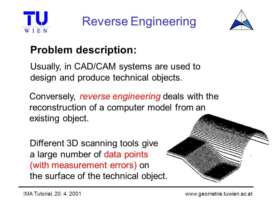 reverse engineering tutorial