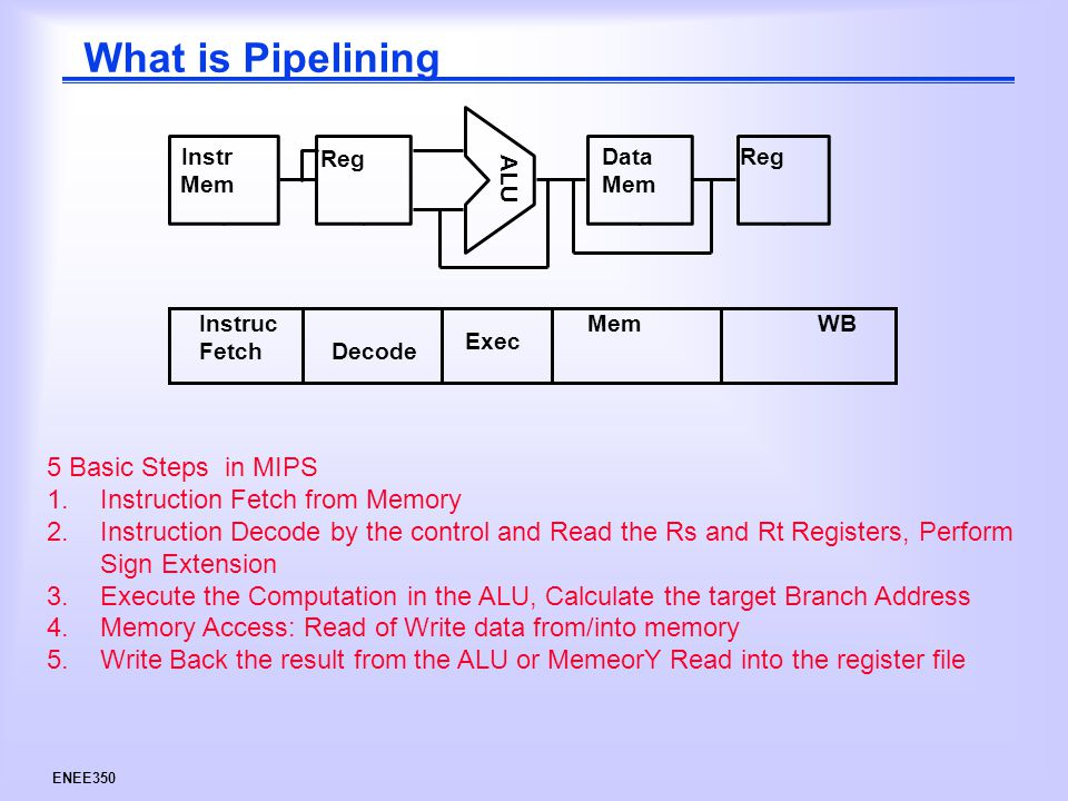 ENEE350 What is Pipelining ALU Instr Mem Reg Data Mem Reg Instruc Fetch Decode Exec Mem WB 5 Basic Steps in MIPS 1.Instruction Fetch from Memory 2.Instruction Decode by the control and Read the Rs and Rt Registers, Perform Sign Extension 3.Execute the Computation in the ALU, Calculate the target Branch Address 4.Memory Access: Read of Write data from/into memory 5.Write Back the result from the ALU or MemeorY Read into the register file