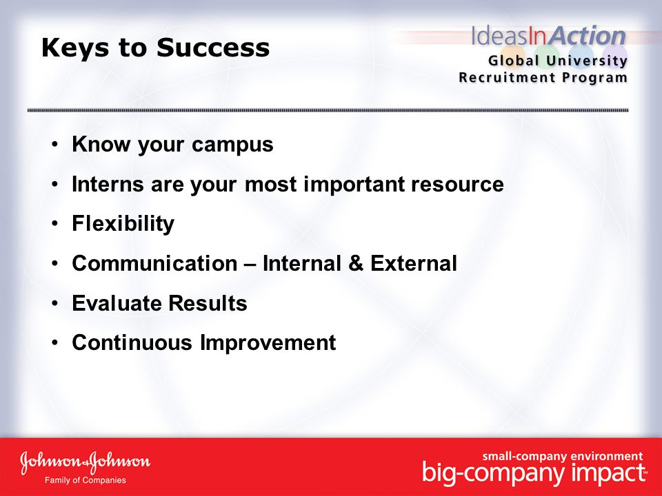 Keys to Success Know your campus Interns are your most important resource Flexibility Communication – Internal & External Evaluate Results Continuous Improvement